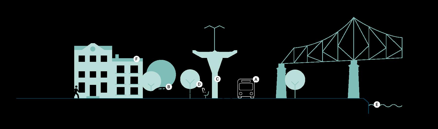 Integration de la structure aérienne du REM de l'Est