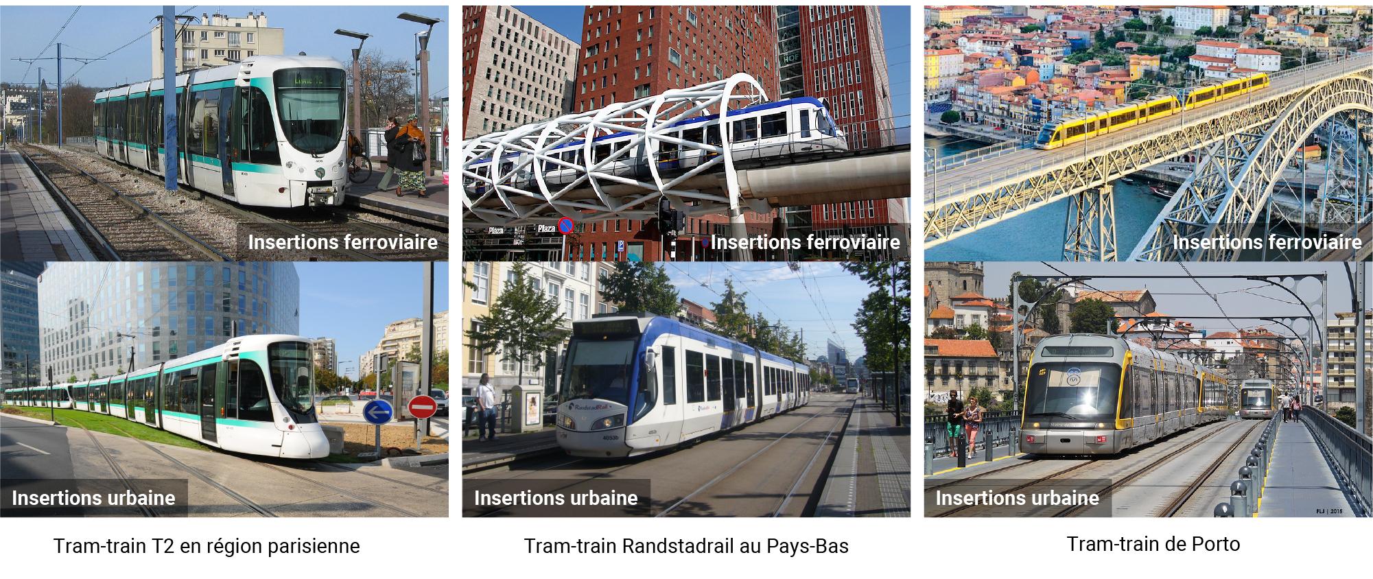 Trams-trains à travers le monde